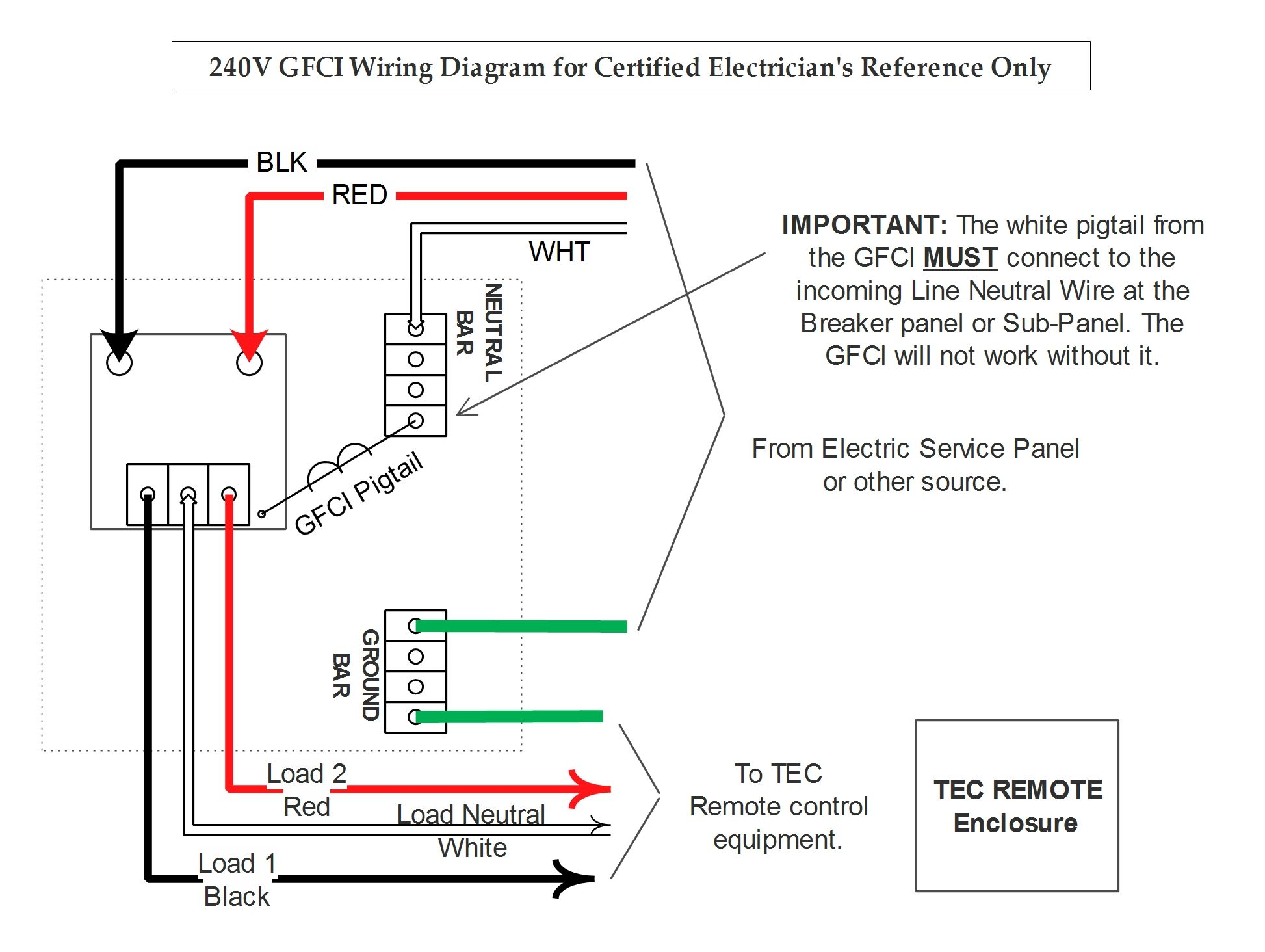 GFCI 240 Wiring wiring & installation pigtail wiring diagram at bakdesigns.co